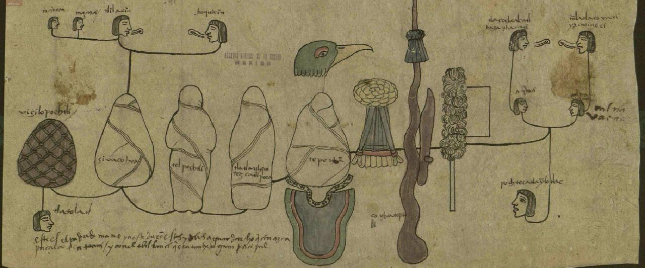 Ídolos del templo de Huitzilopochtli, Mexico-Tenochtitlan | In Tlilli in Tlapalli. Imágenes de la nueva tierra: identidad indígena después de la conquista | Museo Amparo, Puebla