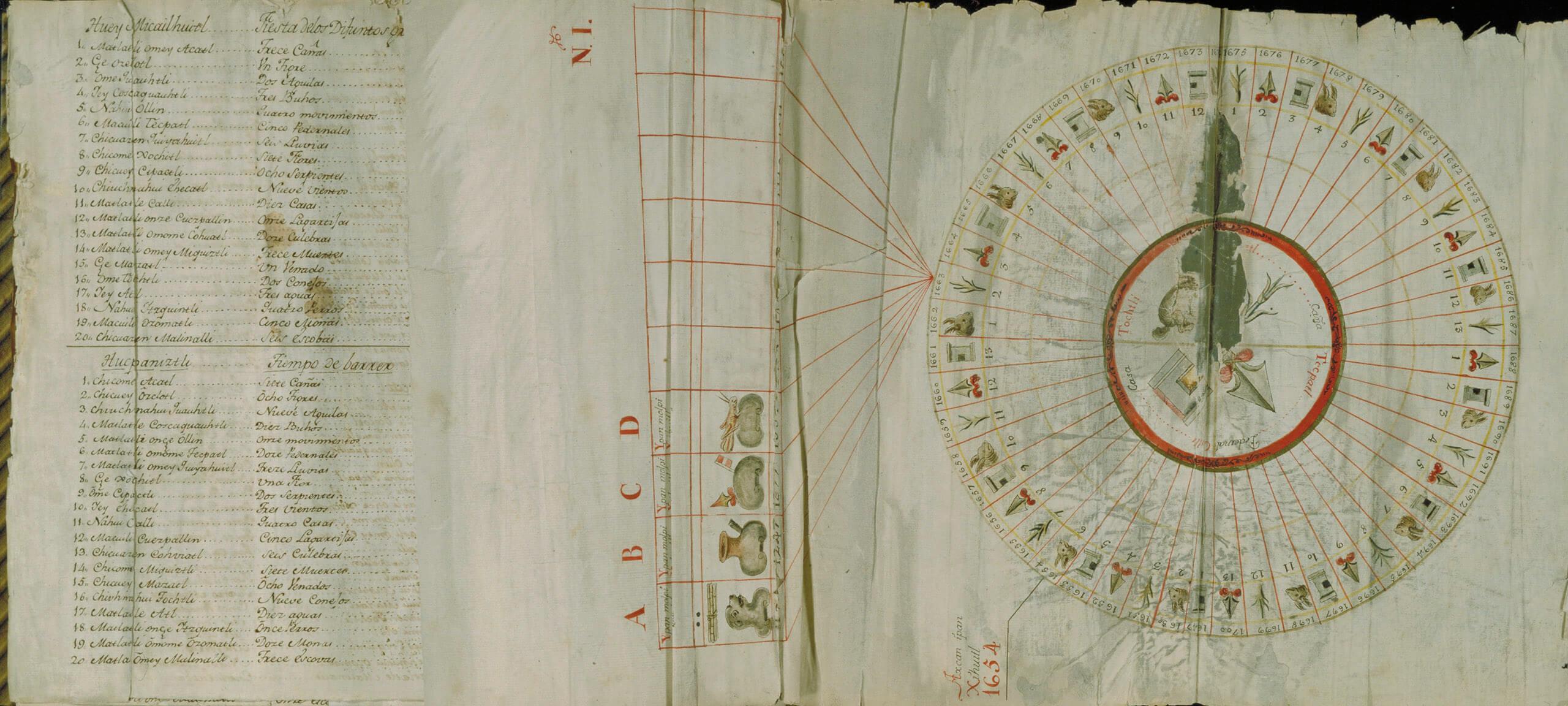 Calendario mexicano Veytia, variante núm. 7 | In Tlilli in Tlapalli. Imágenes de la nueva tierra: identidad indígena después de la conquista | Museo Amparo, Puebla