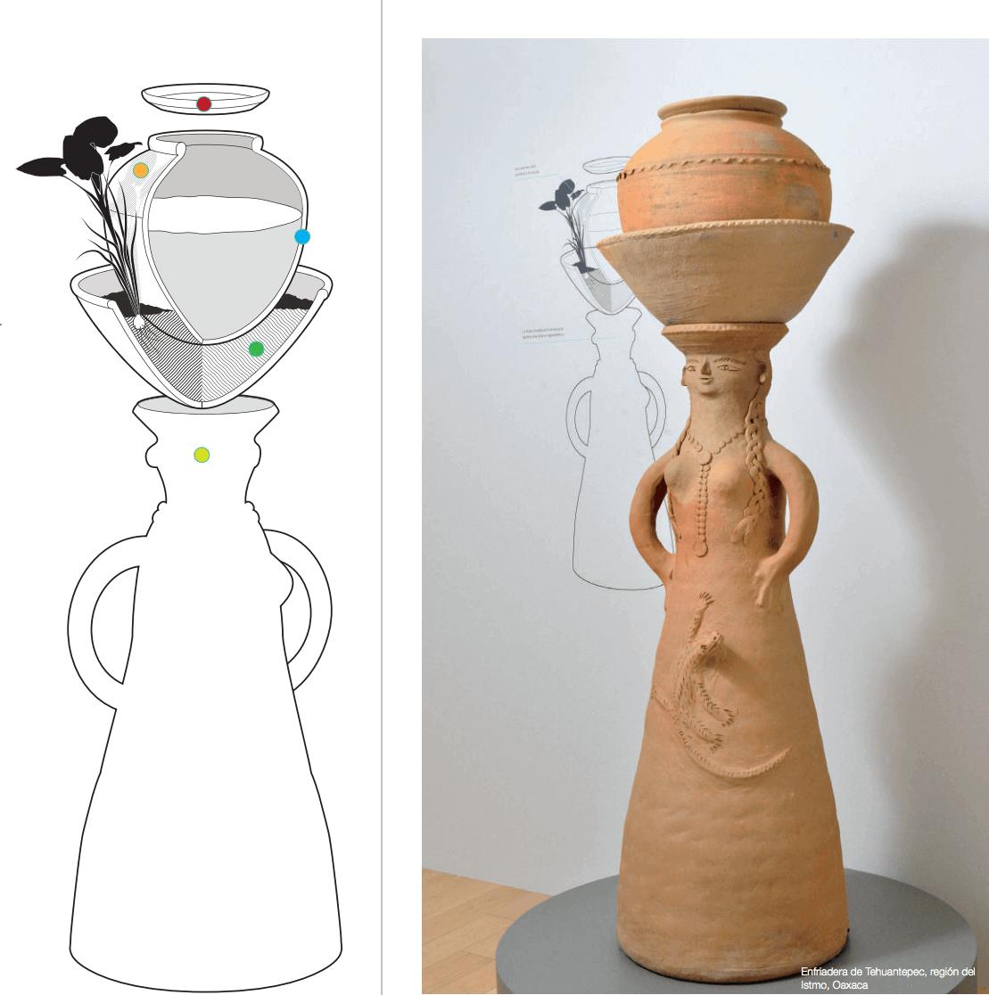 Enfriadera | Barro y Fuego. El arte de la alfarería en Oaxaca | Museo Amparo, Puebla